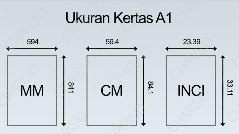 Ukuran Kertas A1