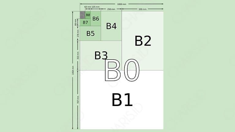 Ukuran Kertas B