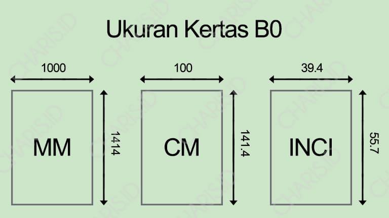 Ukuran Kertas B0