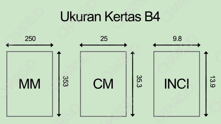 Ukuran Kertas B4