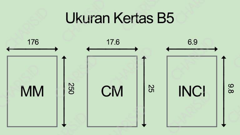 Ukuran Kertas B5