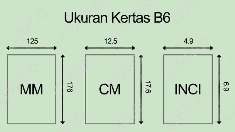Ukuran Kertas B6