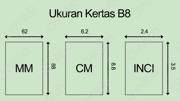 Ukuran Kertas B8