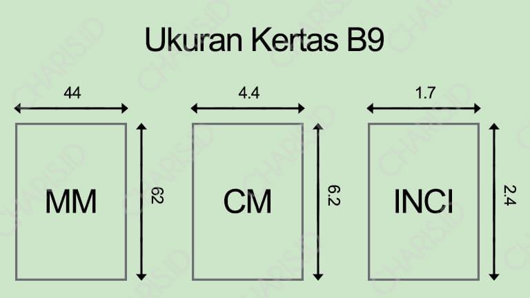Ukuran Kertas B9