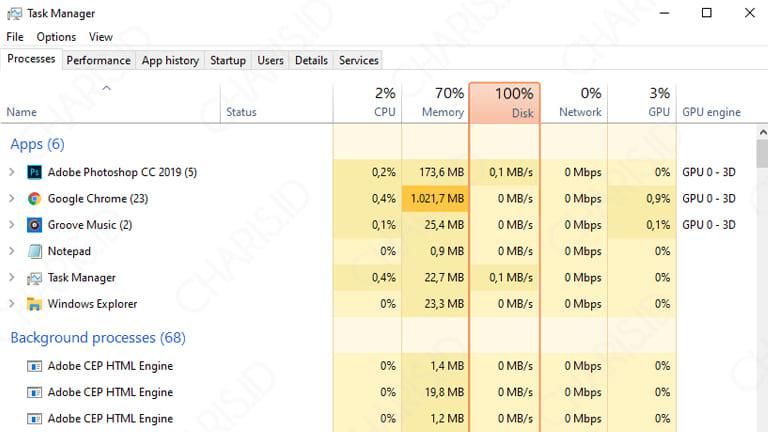 penyebab disk usage 100 di windows 10